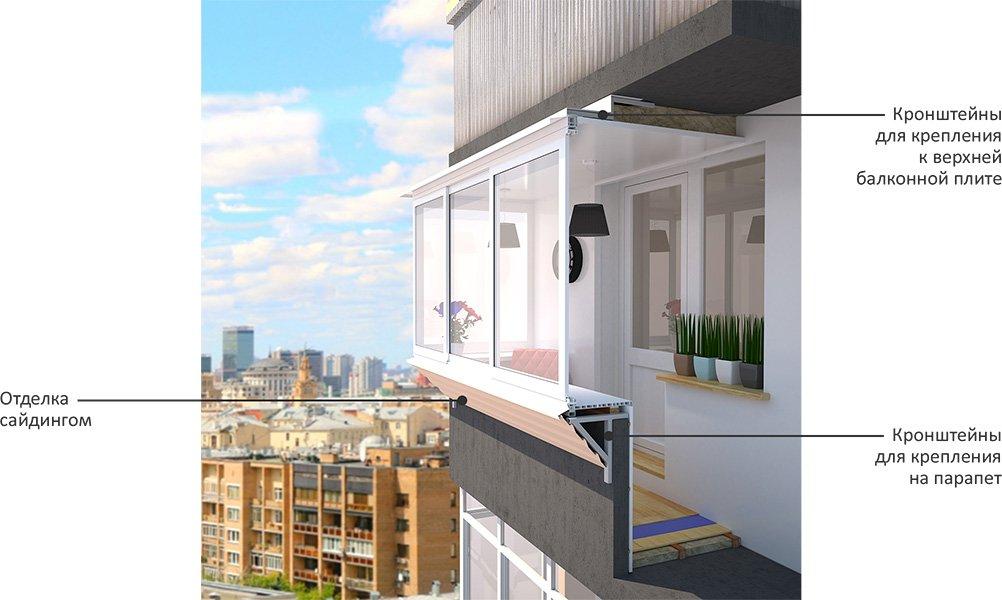 Вынос остекления балкона законно.